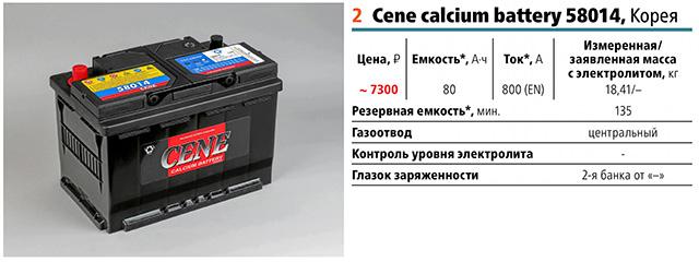 2 место: cene