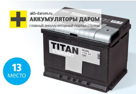 Тест аккумуляторов Титан автомобильный журнал 2016